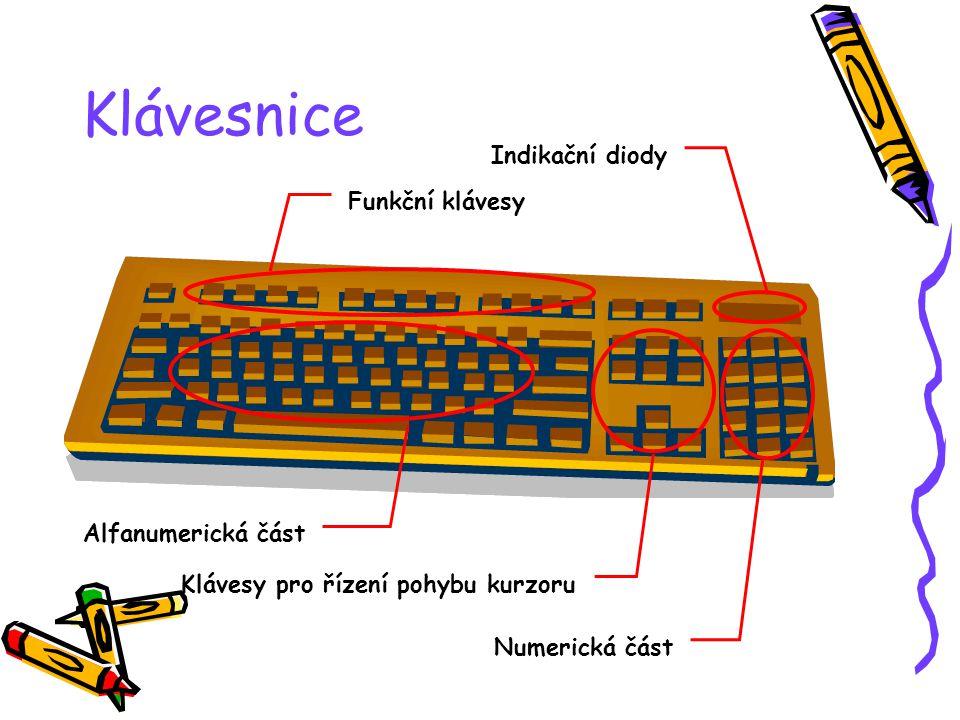 Klávesnice Alfanumerická část Klávesy pro řízení pohybu kurzoru Numerická část Funkční klávesy Indikační diody