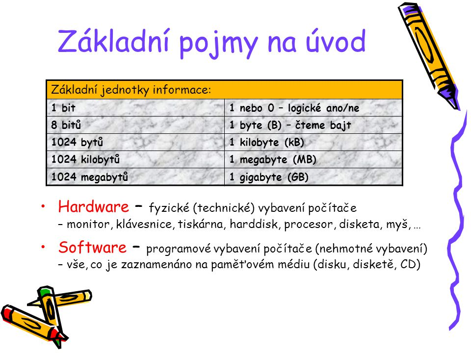 Základní pojmy na úvod Hardware – fyzické (technické) vybavení počítače – monitor, klávesnice, tiskárna, harddisk, procesor, disketa, myš, … Software – programové vybavení počítače (nehmotné vybavení) – vše, co je zaznamenáno na paměťovém médiu (disku, disketě, CD) Základní jednotky informace: 1 bit1 nebo 0 – logické ano/ne 8 bitů1 byte (B) – čteme bajt 1024 bytů1 kilobyte (kB) 1024 kilobytů1 megabyte (MB) 1024 megabytů1 gigabyte (GB)
