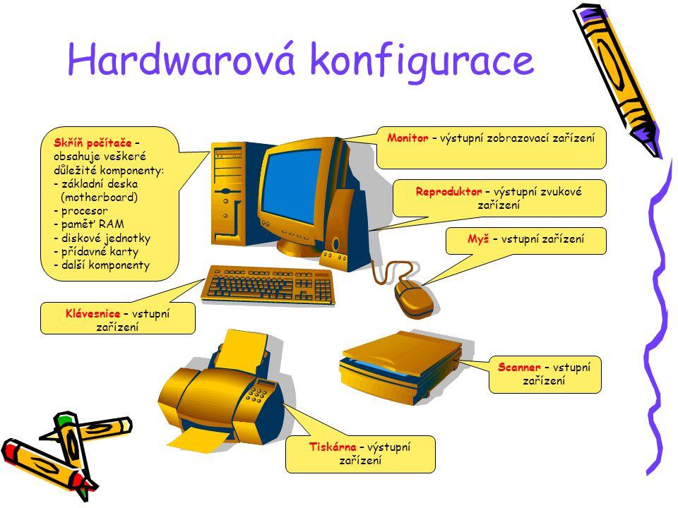 Hardwarová konfigurace Skříň počítače – obsahuje veškeré důležité komponenty: - základní deska (motherboard) - procesor - paměť RAM - diskové jednotky - přídavné karty - další komponenty Monitor – výstupní zobrazovací zařízení Reproduktor – výstupní zvukové zařízení Klávesnice – vstupní zařízení Myš – vstupní zařízení Tiskárna – výstupní zařízení Scanner – vstupní zařízení