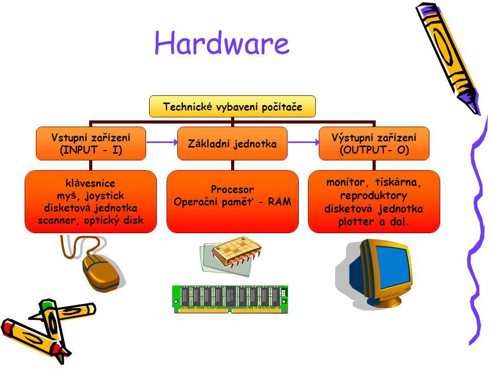Technick é vybaven í poč í tače Vstupn í zař í zen í (INPUT - I) kl á vesnice my š, joystick disketov á jednotka scanner, optický disk Z á kladn í jednotka Procesor Operačn í paměť - RAM Výstupn í zař í zen í (OUTPUT- O) monitor, tisk á rna, reproduktory disketov á jednotka plotter a dal.