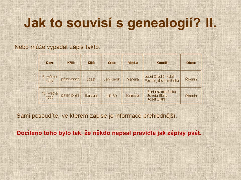 Jak to souvisí s genealogií. II.