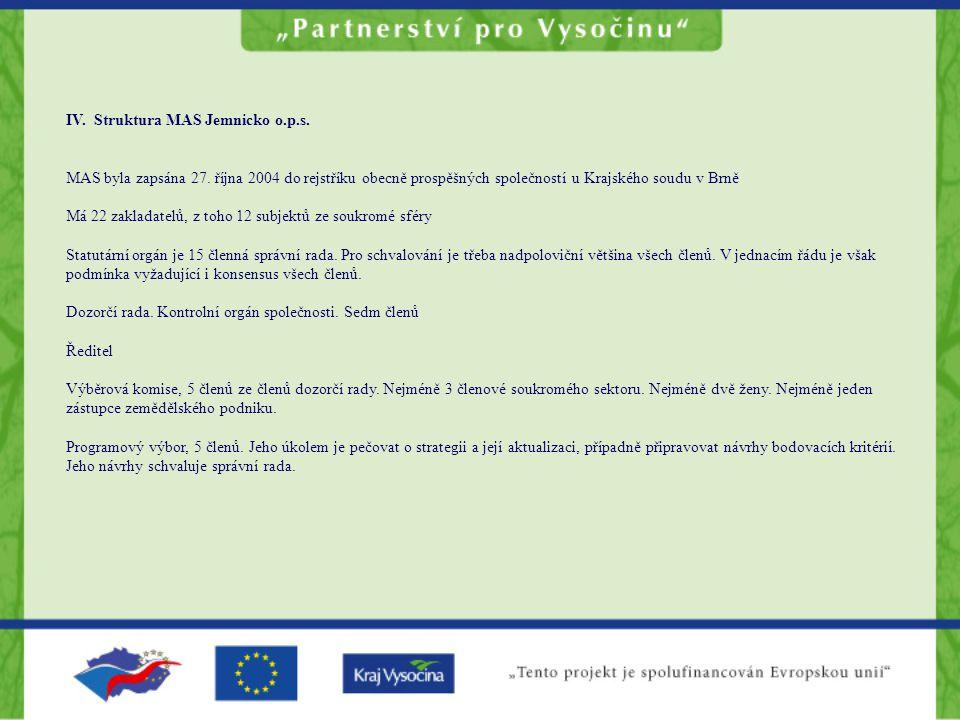 IV. Struktura MAS Jemnicko o.p.s. MAS byla zapsána 27. října 2004 do rejstříku obecně prospěšných společností u Krajského soudu v Brně Má 22 zakladate