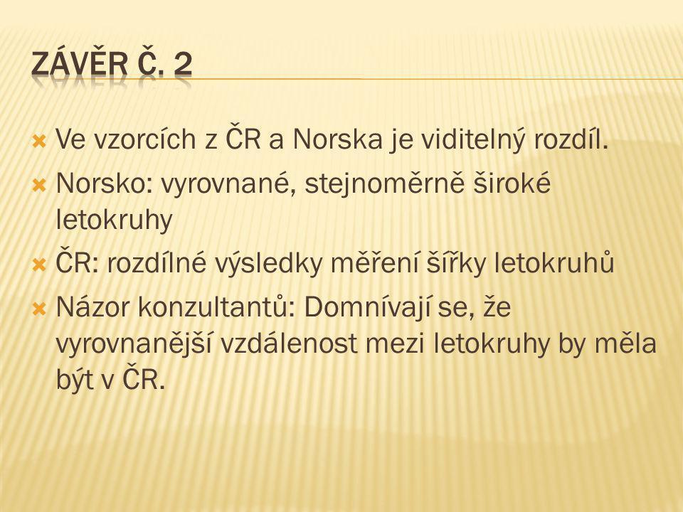  Ve vzorcích z ČR a Norska je viditelný rozdíl.