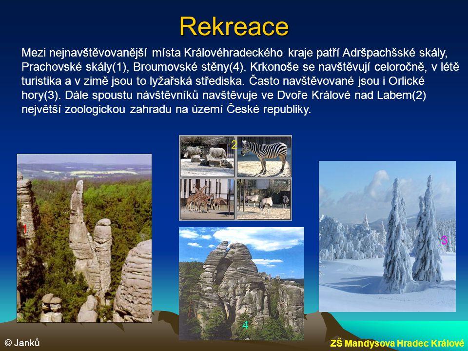 Rekreace Mezi nejnavštěvovanější místa Královéhradeckého kraje patří Adršpachšské skály, Prachovské skály(1), Broumovské stěny(4). Krkonoše se navštěv