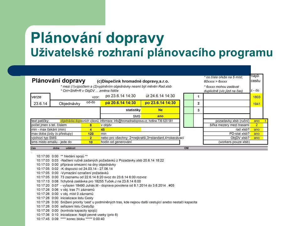Plánování dopravy Uživatelské rozhraní plánovacího programu