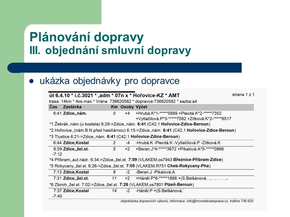 Plánování dopravy III. objednání smluvní dopravy ukázka objednávky pro dopravce