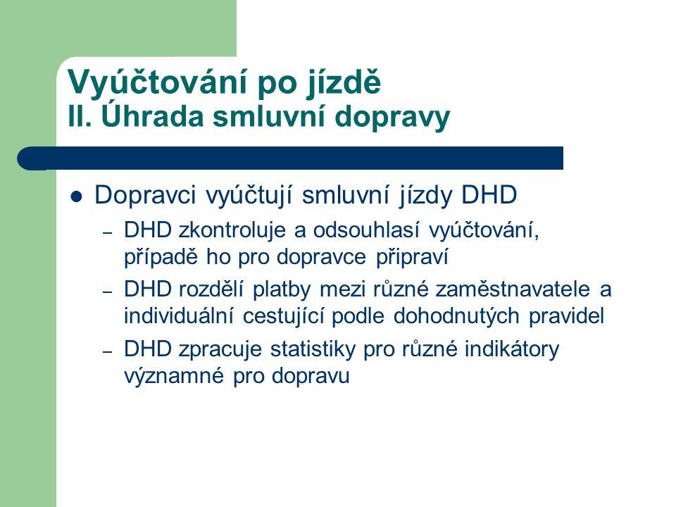 Vyúčtování po jízdě II. Úhrada smluvní dopravy Dopravci vyúčtují smluvní jízdy DHD – DHD zkontroluje a odsouhlasí vyúčtování, případě ho pro dopravce
