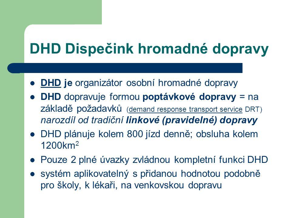 DHD Dispečink hromadné dopravy DHD je organizátor osobní hromadné dopravy DHD DHD dopravuje formou poptávkové dopravy = na základě požadavků (demand r