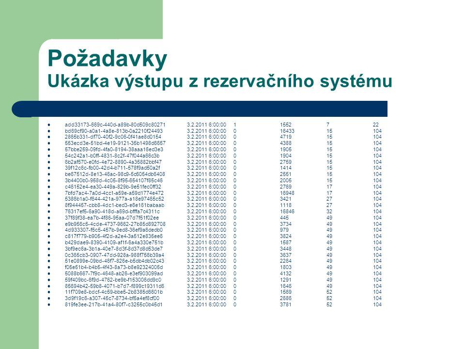 Požadavky Ukázka výstupu z rezervačního systému add33173-669c-440d-a89b-80d509c802713.2.2011 6:00:0011552722 bd69cf90-a0a1-4a8e-813b-0a2210f244933.2.2