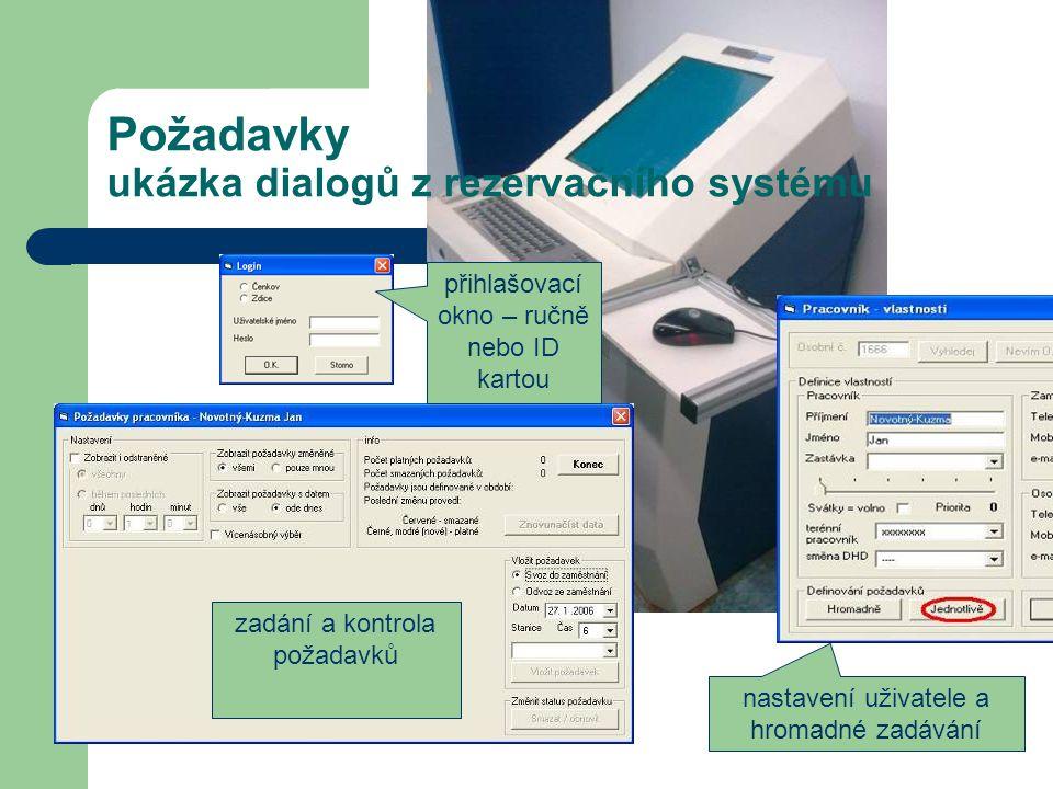 Požadavky ukázka dialogů z rezervačního systému přihlašovací okno – ručně nebo ID kartou zadání a kontrola požadavků nastavení uživatele a hromadné za