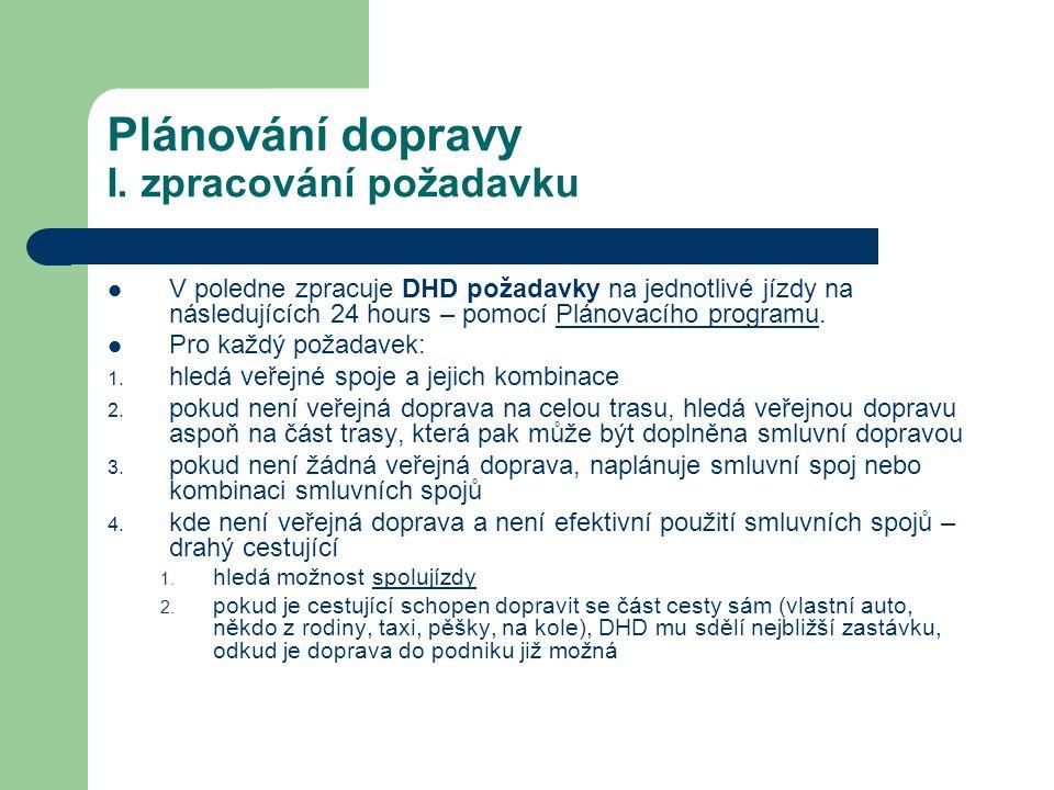 Plánování dopravy I. zpracování požadavku V poledne zpracuje DHD požadavky na jednotlivé jízdy na následujících 24 hours – pomocí Plánovacího programu