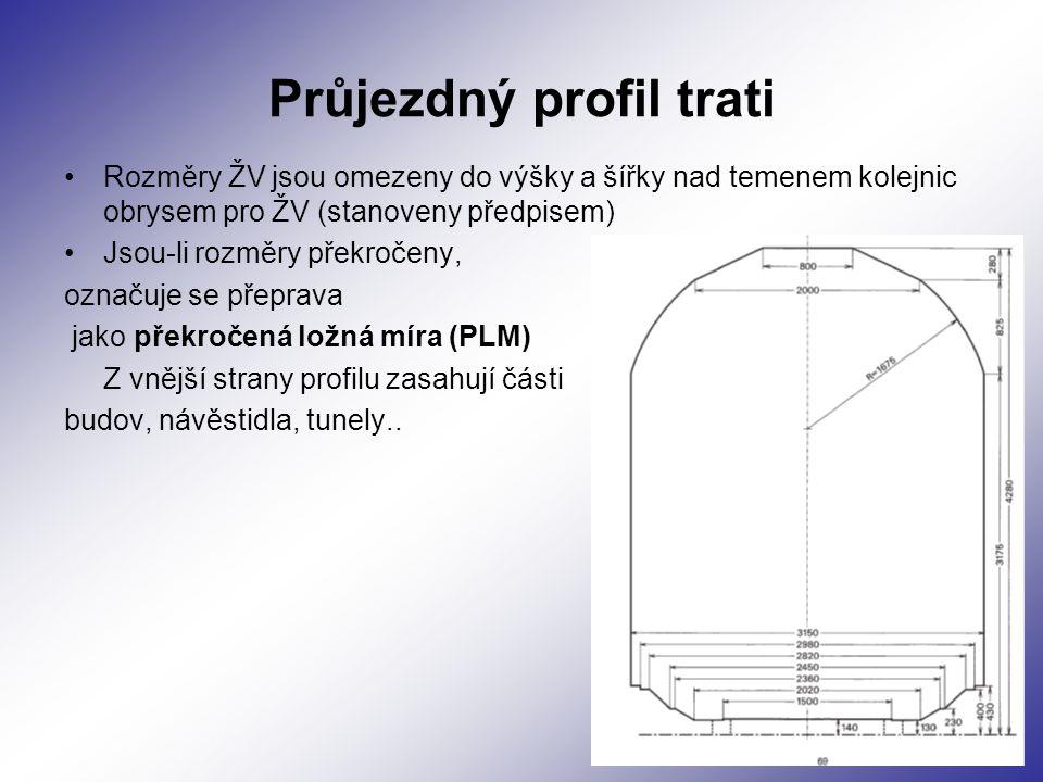 Průjezdný profil trati Rozměry ŽV jsou omezeny do výšky a šířky nad temenem kolejnic obrysem pro ŽV (stanoveny předpisem) Jsou-li rozměry překročeny, označuje se přeprava jako překročená ložná míra (PLM) Z vnější strany profilu zasahují části budov, návěstidla, tunely..