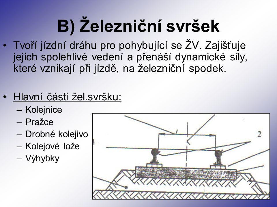 B) Železniční svršek Tvoří jízdní dráhu pro pohybující se ŽV. Zajišťuje jejich spolehlivé vedení a přenáší dynamické síly, které vznikají při jízdě, n