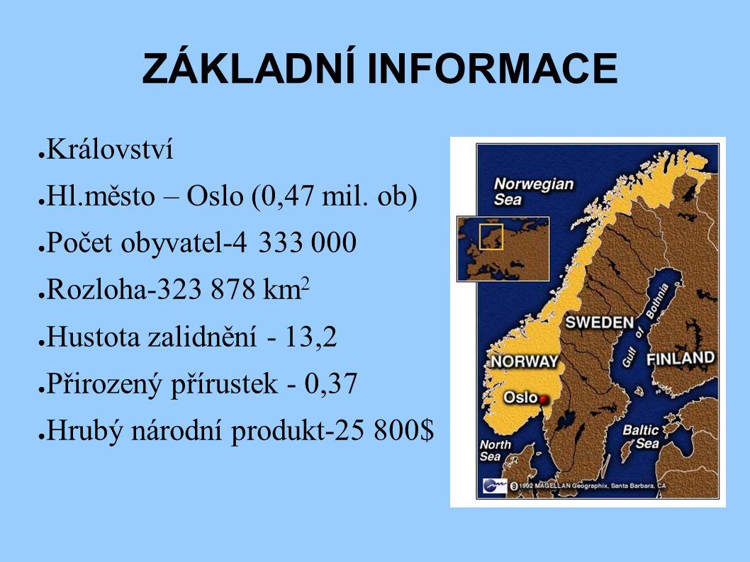 ZÁKLADNÍ INFORMACE ● Království ● Hl.město – Oslo (0,47 mil. ob) ● Počet obyvatel-4 333 000 ● Rozloha-323 878 km 2 ● Hustota zalidnění - 13,2 ● Přiroz