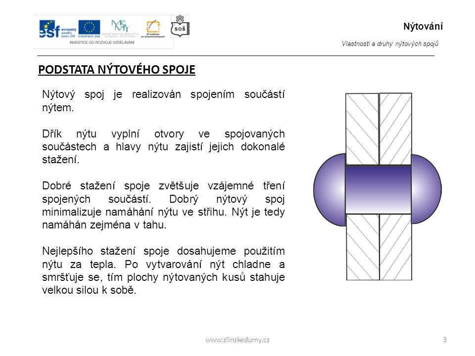 www.zlinskedumy.cz PODSTATA NÝTOVÉHO SPOJE 3 Nýtový spoj je realizován spojením součástí nýtem.
