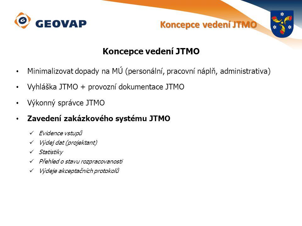 Poskytování dat JTMO Každý výdej dat je kontrolován pracovníky výkonného správce (oprávněnost, rozsah, splnění podmínek města a smluvních partnerů) Výdej dat ÚMPS do 2 ha zdarma Výdej dat IS pouze na základě souhlasu jejich vlastníka/správce Zaměření GDSPS – povinná žádost o aktualizační výkres Pravidla poskytování dat – viz provozní dokumentace Provozní dokumentace JTMO