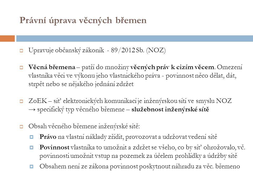 Právní úprava věcných břemen  Upravuje občanský zákoník - 89/2012 Sb. (NOZ)  Věcná břemena – patří do množiny věcných práv k cizím věcem. Omezení vl