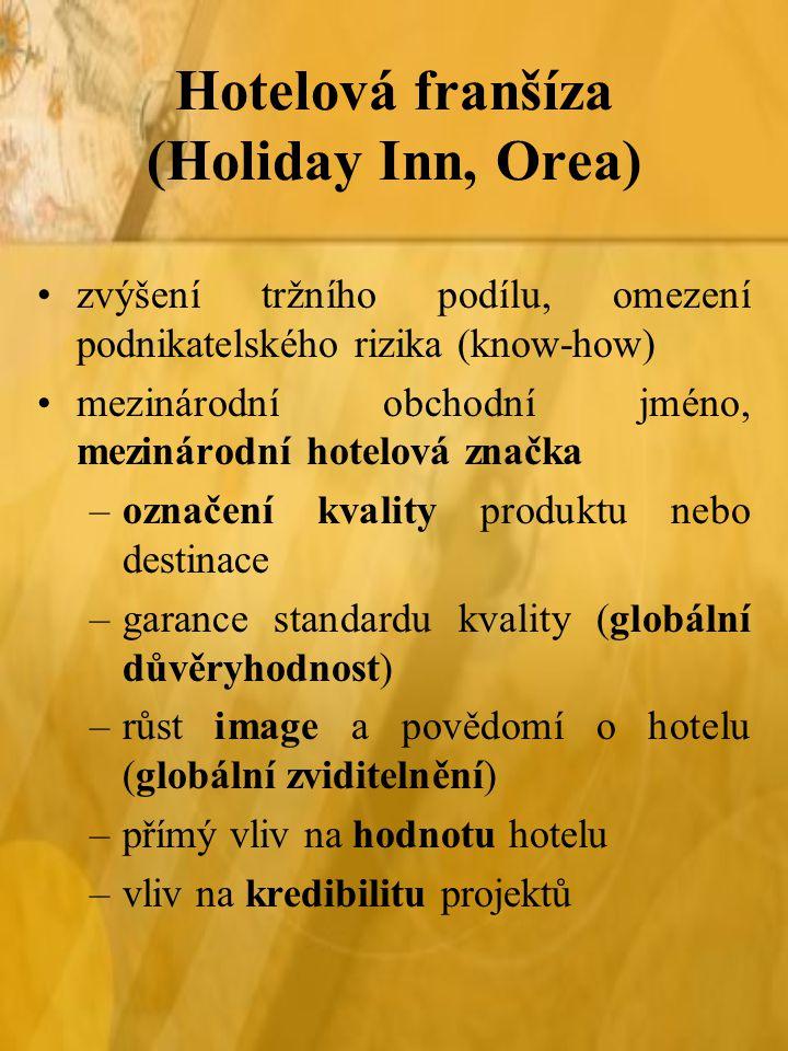 Hotelová franšíza (Holiday Inn, Orea) zvýšení tržního podílu, omezení podnikatelského rizika (know-how) mezinárodní obchodní jméno, mezinárodní hotelo