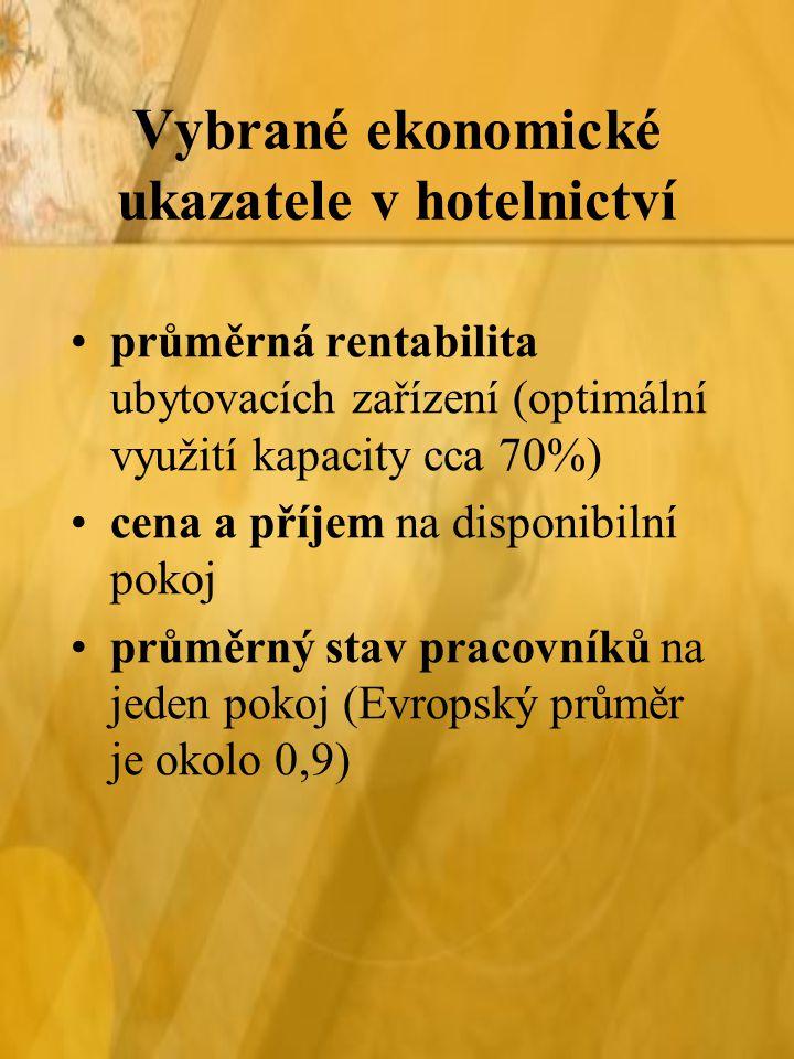 Vybrané ekonomické ukazatele v hotelnictví průměrná rentabilita ubytovacích zařízení (optimální využití kapacity cca 70%) cena a příjem na disponibiln