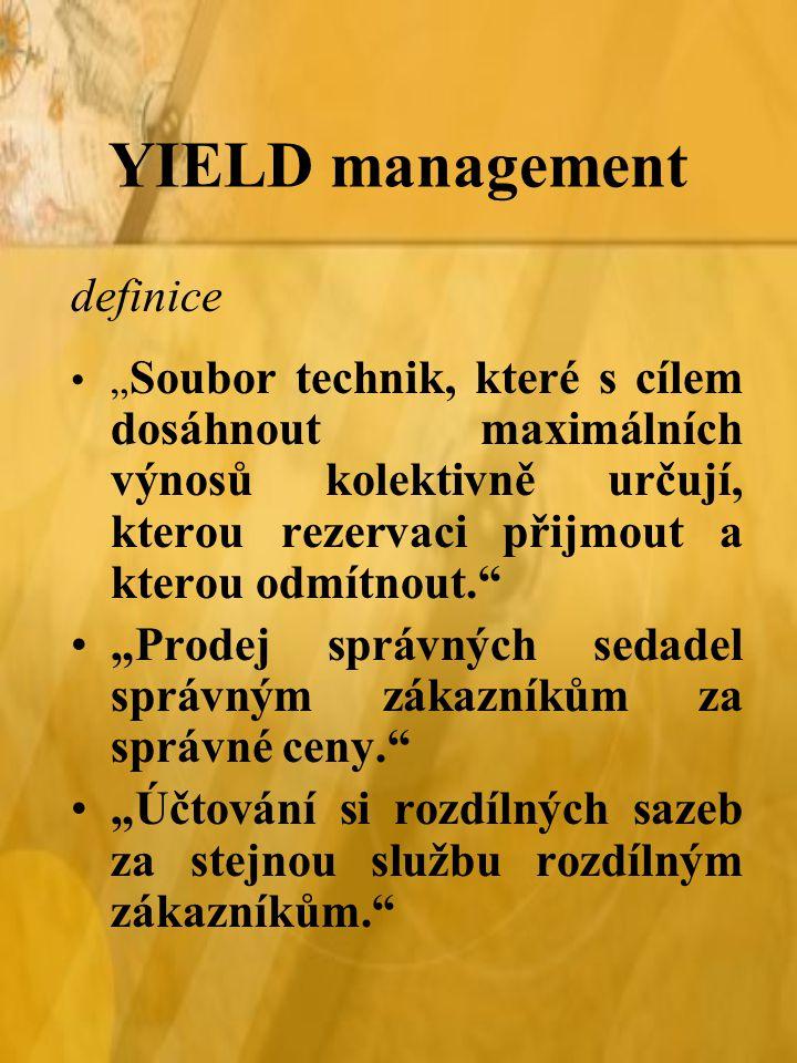 """YIELD management definice """" Soubor technik, které s cílem dosáhnout maximálních výnosů kolektivně určují, kterou rezervaci přijmout a kterou odmítnout"""