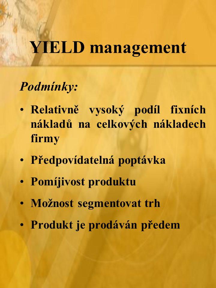 YIELD management Podmínky: Relativně vysoký podíl fixních nákladů na celkových nákladech firmy Předpovídatelná poptávka Pomíjivost produktu Možnost segmentovat trh Produkt je prodáván předem
