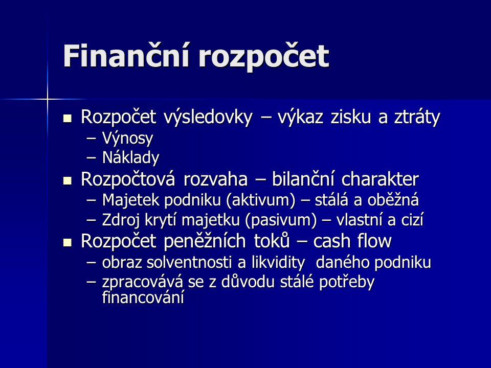 Finanční rozpočet Rozpočet výsledovky – výkaz zisku a ztráty Rozpočet výsledovky – výkaz zisku a ztráty –Výnosy –Náklady Rozpočtová rozvaha – bilanční