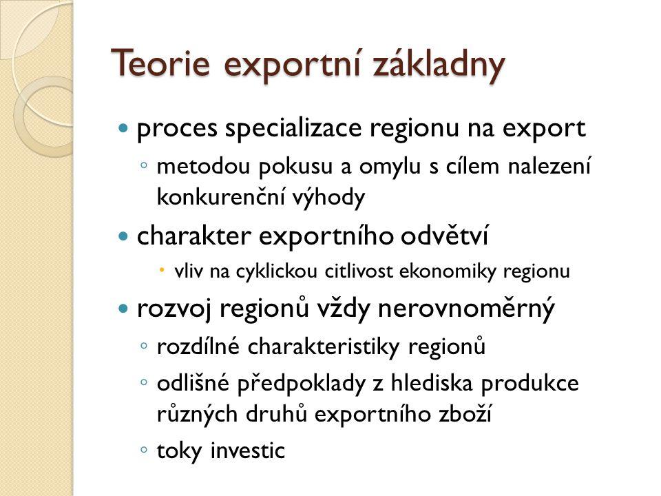 Teorie exportní základny proces specializace regionu na export ◦ metodou pokusu a omylu s cílem nalezení konkurenční výhody charakter exportního odvět