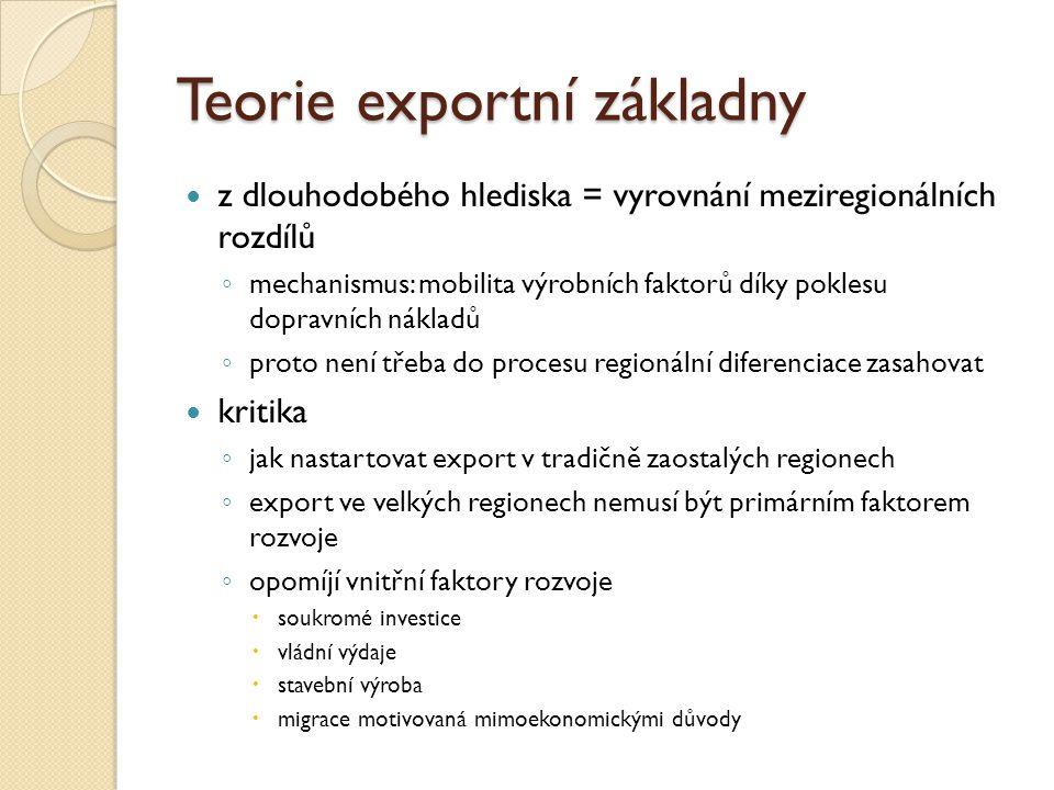 Teorie exportní základny z dlouhodobého hlediska = vyrovnání meziregionálních rozdílů ◦ mechanismus: mobilita výrobních faktorů díky poklesu dopravníc