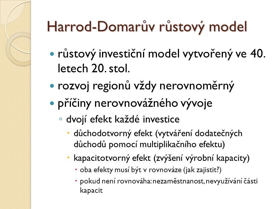 Harrod-Domarův růstový model růstový investiční model vytvořený ve 40. letech 20. stol. rozvoj regionů vždy nerovnoměrný příčiny nerovnovážného vývoje