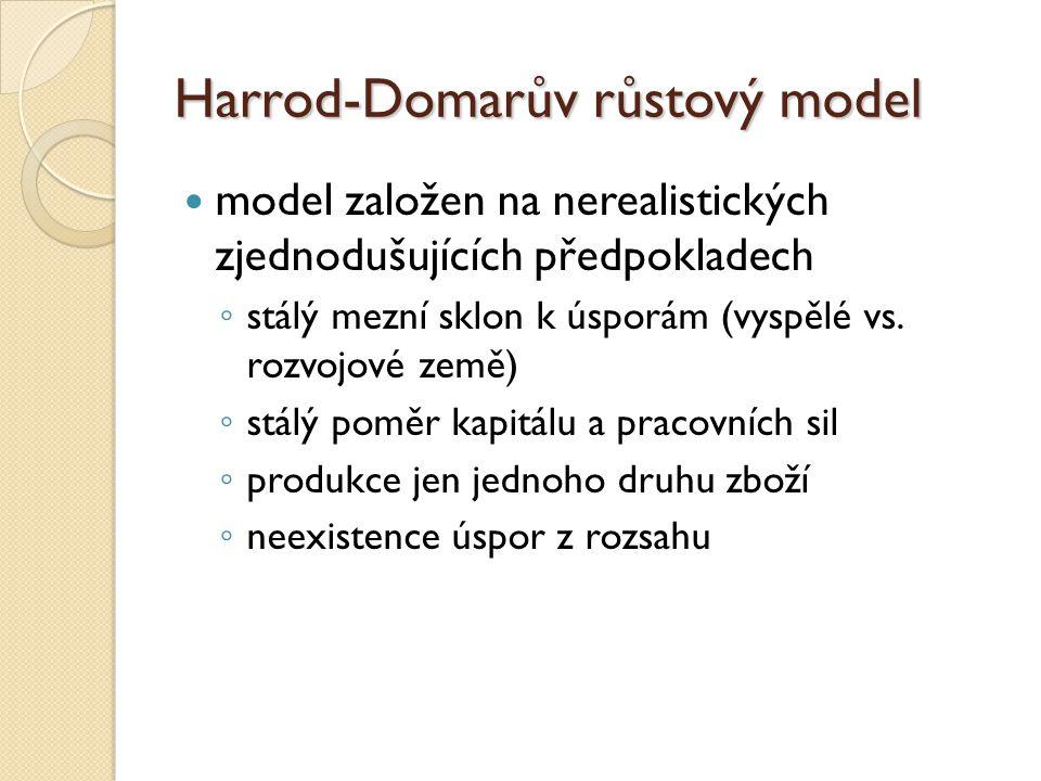 Harrod-Domarův růstový model model založen na nerealistických zjednodušujících předpokladech ◦ stálý mezní sklon k úsporám (vyspělé vs. rozvojové země