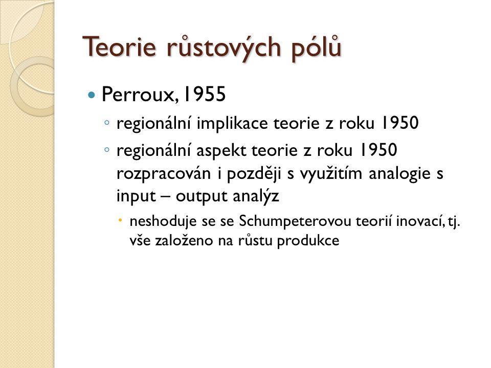 Teorie růstových pólů Perroux, 1955 ◦ regionální implikace teorie z roku 1950 ◦ regionální aspekt teorie z roku 1950 rozpracován i později s využitím