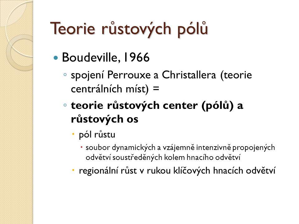 Teorie růstových pólů Boudeville, 1966 ◦ spojení Perrouxe a Christallera (teorie centrálních míst) = ◦ teorie růstových center (pólů) a růstových os 