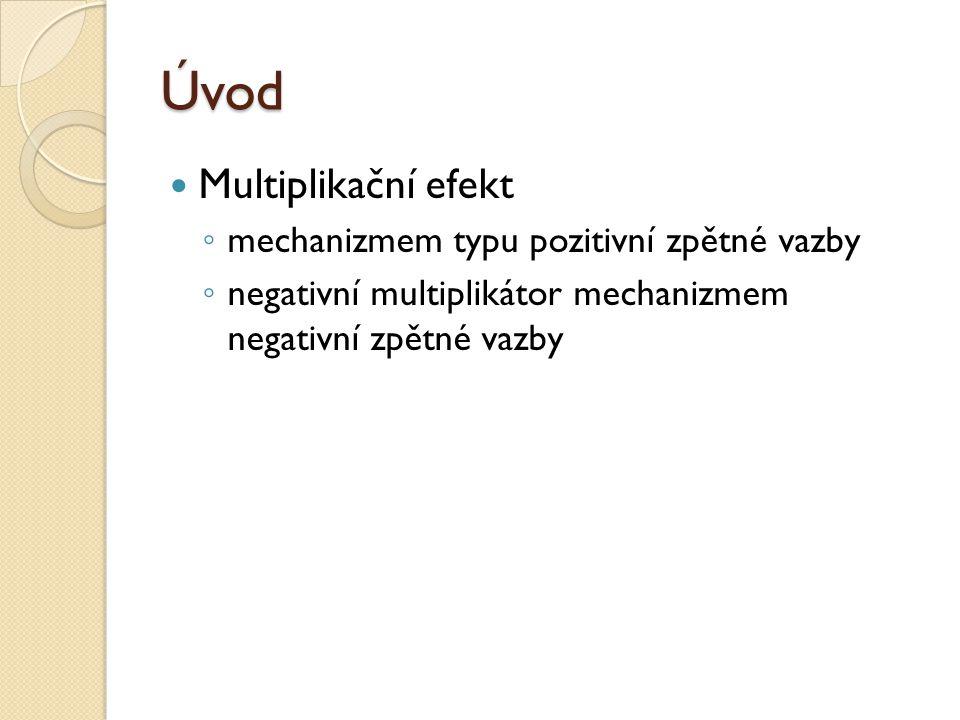 Úvod Multiplikační efekt ◦ mechanizmem typu pozitivní zpětné vazby ◦ negativní multiplikátor mechanizmem negativní zpětné vazby
