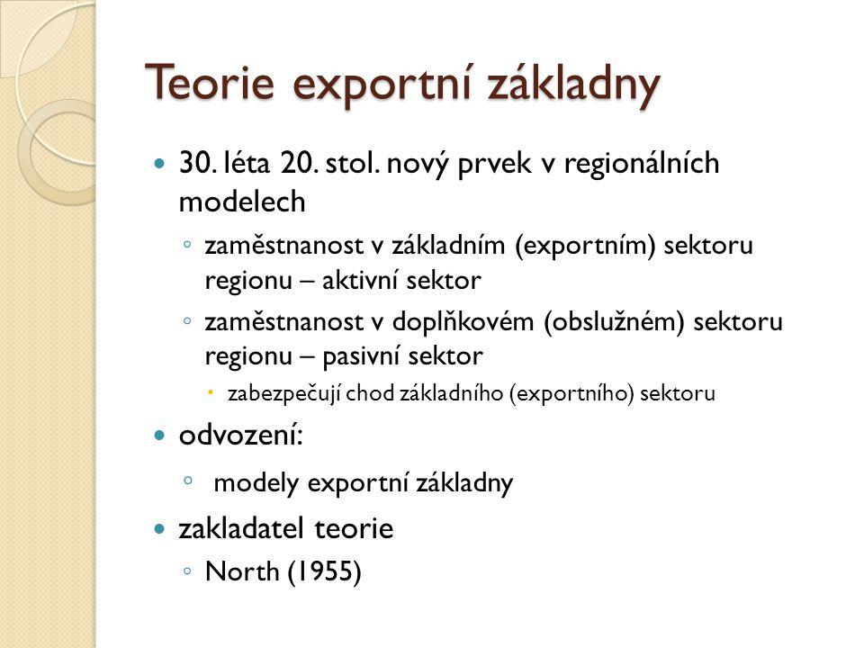 Teorie exportní základny 30. léta 20. stol. nový prvek v regionálních modelech ◦ zaměstnanost v základním (exportním) sektoru regionu – aktivní sektor