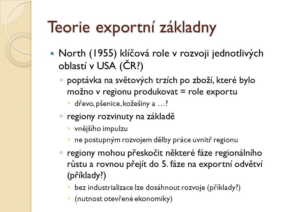 Teorie exportní základny úspěch rozvoje daného regionu ◦ schopnost vyrobit úspěšnou exportní komoditu poptávka po zboží je exogenním faktorem výrobní a dopravní náklady endogenním faktorem ◦ úsilí o snížení těchto nákladů pro úspěch exportu = vnější, tj.