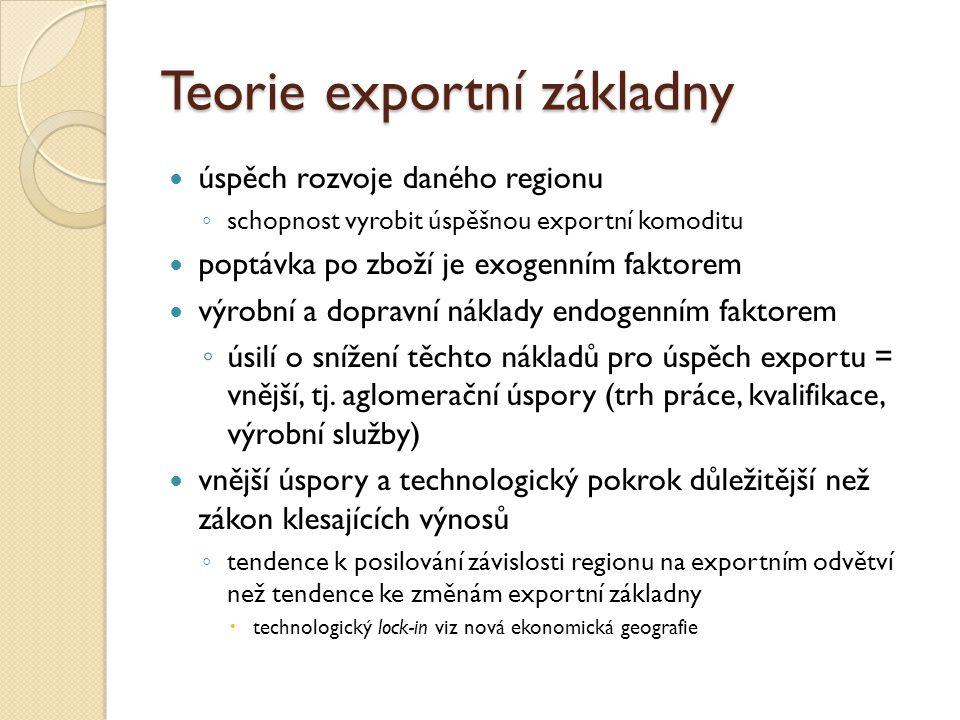 Teorie exportní základny Northovy (1955) postuláty rozvoje regionů: ◦ region = území se společnou exportní základnou ◦ ekonomického růstu regionu = úspěšnost exportu zboží z regionu ◦ exportní základna = hlavní faktor absolutního i relativního příjmu v regionu  ovlivňuje rozvoj obslužných funkcí i atraktivitu regionu z hlediska funkce obytné.