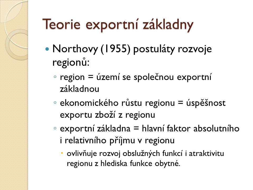 Teorie exportní základny proces specializace regionu na export ◦ metodou pokusu a omylu s cílem nalezení konkurenční výhody charakter exportního odvětví  vliv na cyklickou citlivost ekonomiky regionu rozvoj regionů vždy nerovnoměrný ◦ rozdílné charakteristiky regionů ◦ odlišné předpoklady z hlediska produkce různých druhů exportního zboží ◦ toky investic