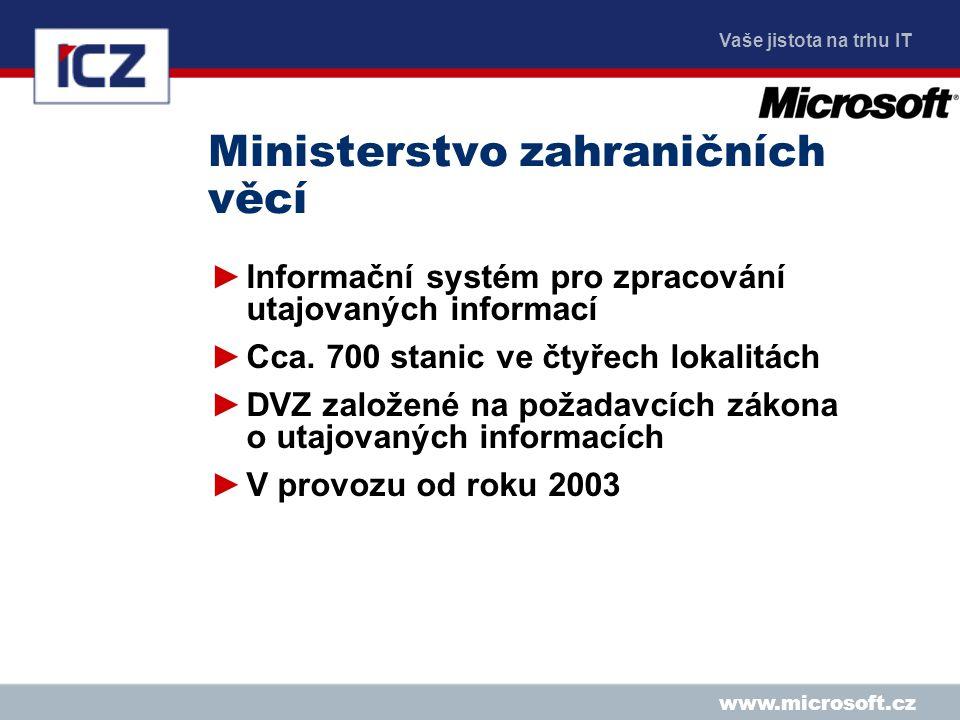 Vaše jistota na trhu IT www.microsoft.cz Ministerstvo zahraničních věcí ►Informační systém pro zpracování utajovaných informací ►Cca.