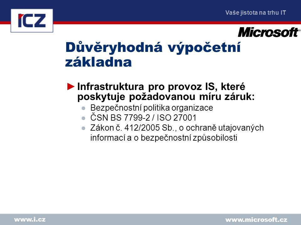 Vaše jistota na trhu IT www.microsoft.cz www.i.cz Důvěryhodná výpočetní základna ►Infrastruktura pro provoz IS, které poskytuje požadovanou míru záruk: ●Bezpečnostní politika organizace ●ČSN BS 7799-2 / ISO 27001 ●Zákon č.