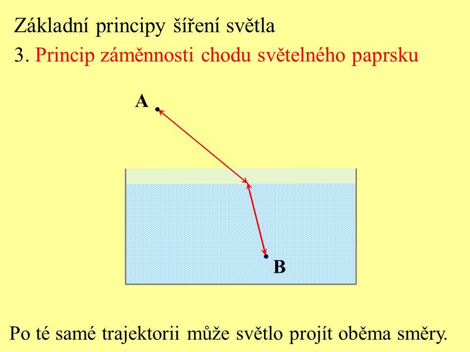 Základní principy šíření světla 3.