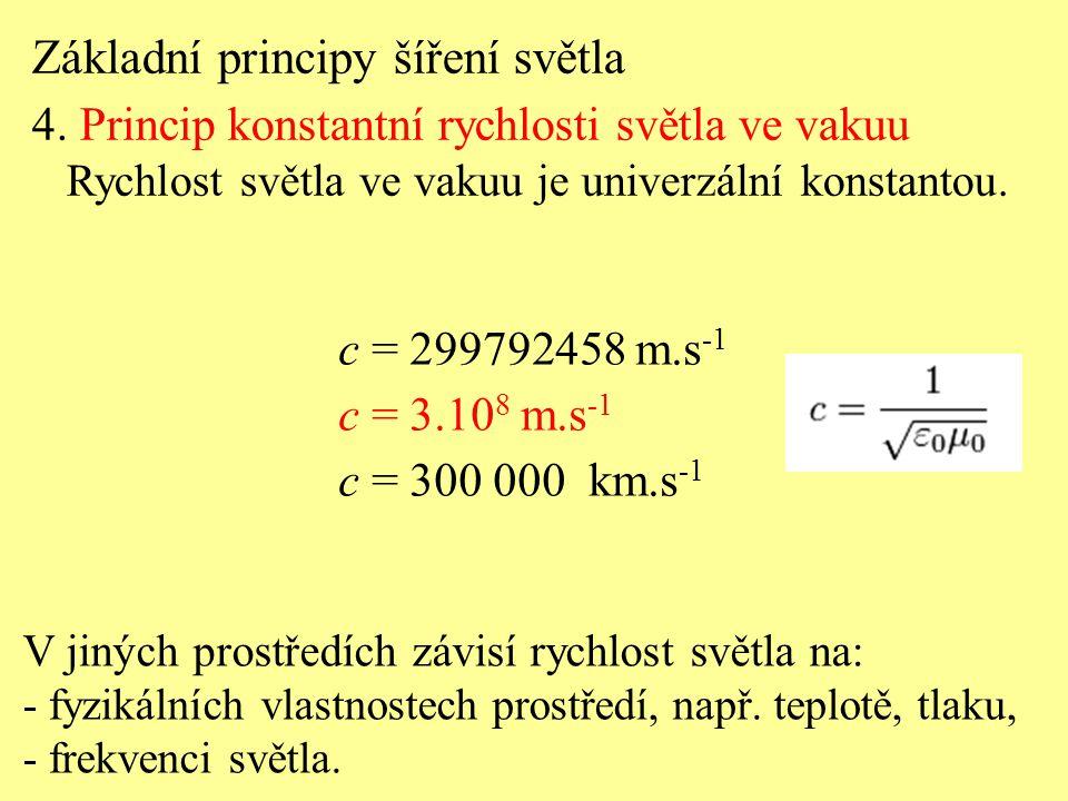 Základní principy šíření světla 4.