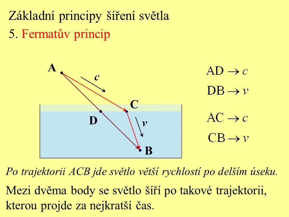 Základní principy šíření světla 5.