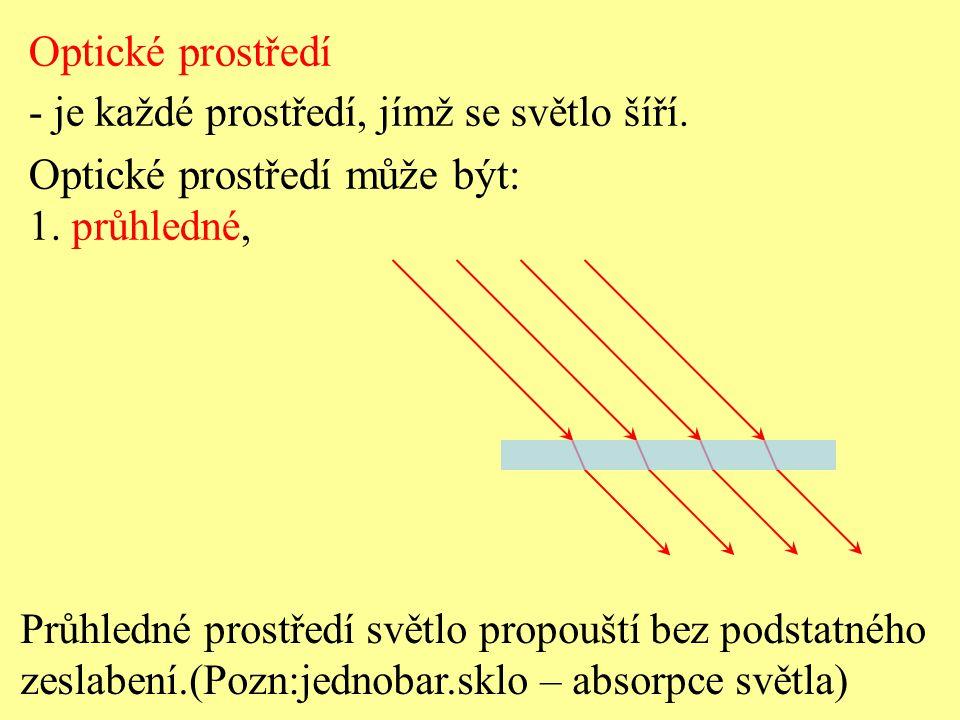 Podle principu přímočarého šíření světla: a) se v homogenním optickém prostředí světlo šíří přímočaře, b) rychlost světla ve vakuu je univerzální konstantou, c) po té samé trajektorii může světlo projít v obou směrech, d) protínají-li se světelné paprsky, neovlivňují se a postupují prostředím nezávisle jeden na druhém.