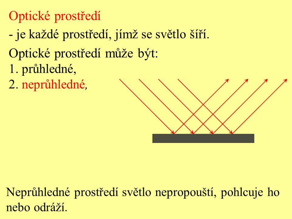 Podle principu nezávislosti chodu světelných paprsků: a) se v homogenním optickém prostředí světlo šíří přímočaře, b) rychlost světla ve vakuu je univerzální konstantou.