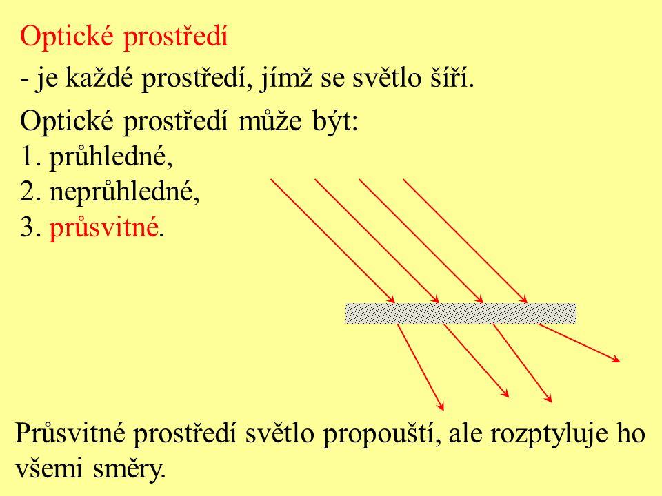 Opticky izotropní prostředí – rychlost světla je ve všech směrech stejná (sklo) Opticky anizotropní prostředí – rychlost světla závisí na směru(některé krystaly)