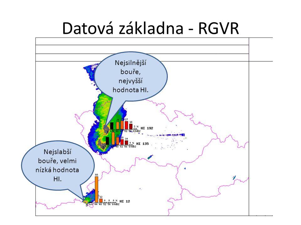 Datová základna - RGVR Nejslabší bouře, velmi nízká hodnota HI.