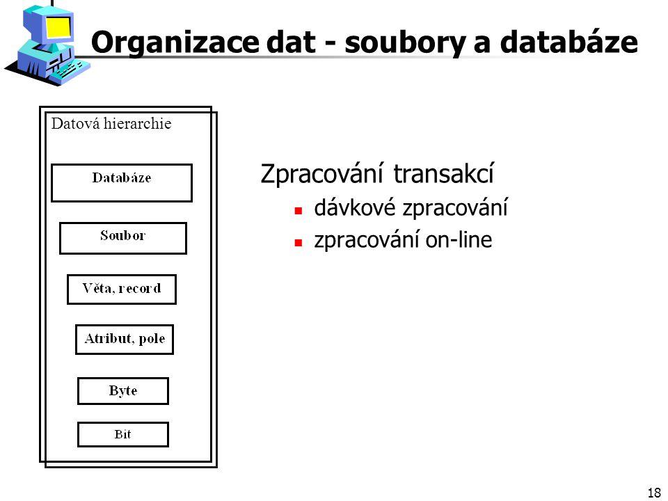 18 Organizace dat - soubory a databáze Zpracování transakcí dávkové zpracování zpracování on-line Datová hierarchie