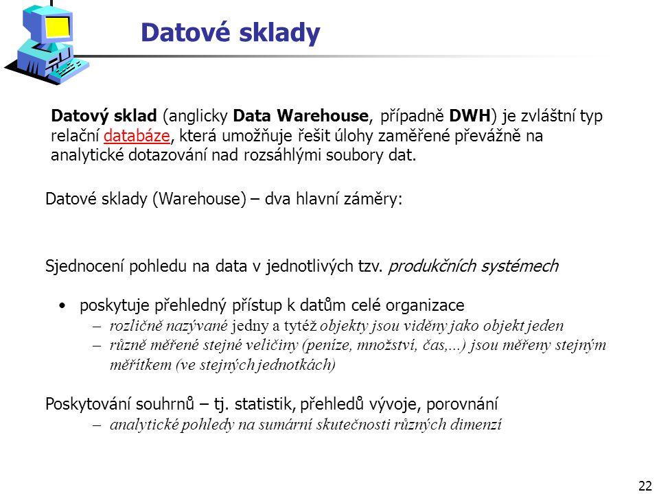 22 Datové sklady (Warehouse) – dva hlavní záměry: Datové sklady Sjednocení pohledu na data v jednotlivých tzv.