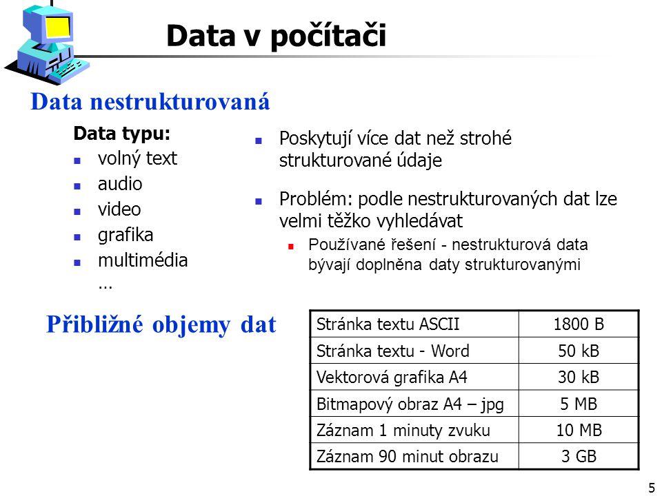 5 Data typu: volný text audio video grafika multimédia … Data nestrukturovaná Poskytují více dat než strohé strukturované údaje Problém: podle nestrukturovaných dat lze velmi těžko vyhledávat Používané řešení - nestrukturová data bývají doplněna daty strukturovanými Přibližné objemy dat Stránka textu ASCII1800 B Stránka textu - Word50 kB Vektorová grafika A430 kB Bitmapový obraz A4 – jpg5 MB Záznam 1 minuty zvuku10 MB Záznam 90 minut obrazu3 GB Data v počítači