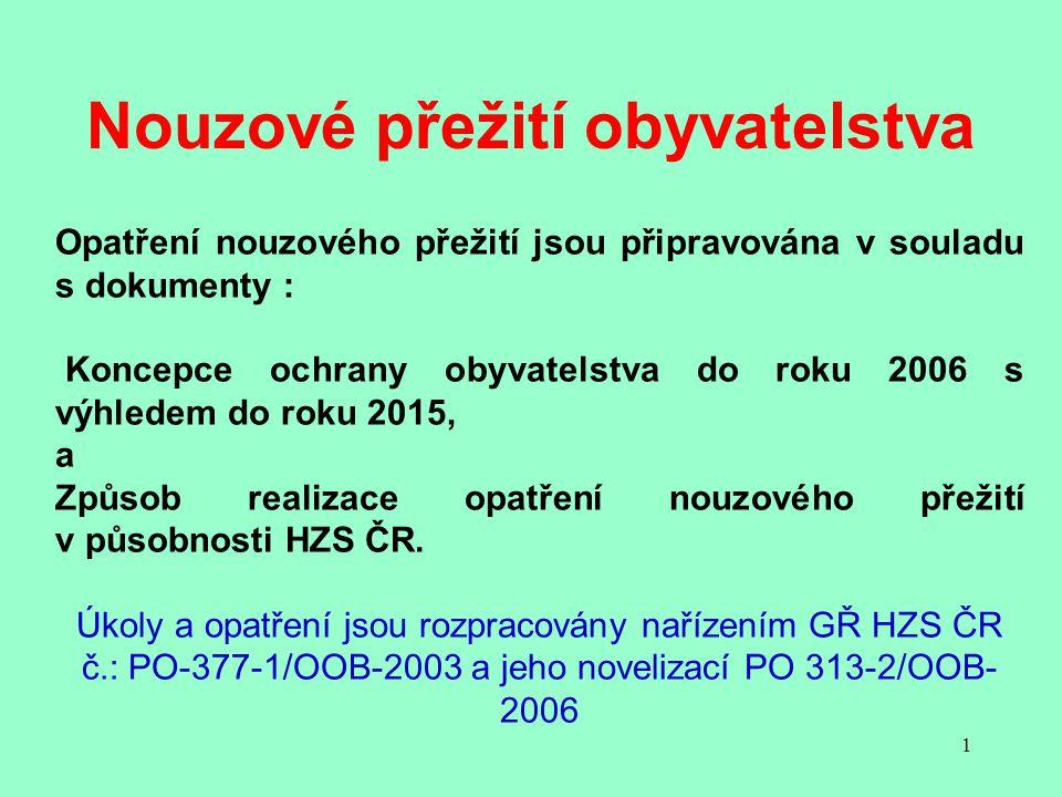1 Opatření nouzového přežití jsou připravována v souladu s dokumenty : Koncepce ochrany obyvatelstva do roku 2006 s výhledem do roku 2015, a Způsob realizace opatření nouzového přežití v působnosti HZS ČR.